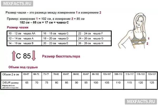 dd9c2892fce83 Как определить размер бюстгальтера правильно?