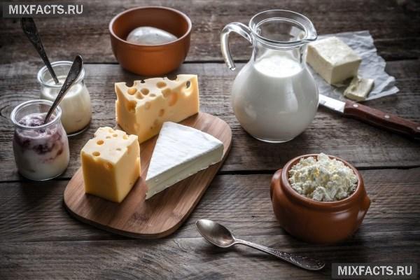 Что относится к кисломолочным продуктам? (список)