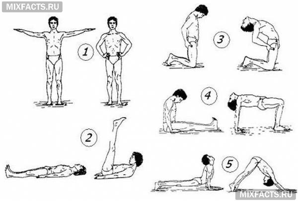 Тибетская гимнастика – 32 секретных упражнения для оздоровления и долгожительства