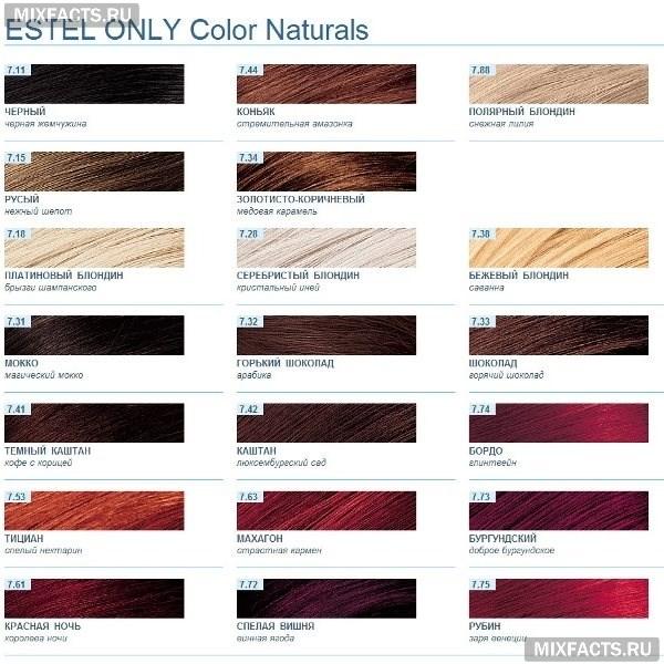 Краска для волос эстель эссекс рецепты смешивания