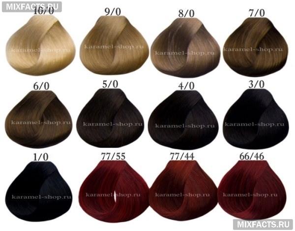 Краска для волос Эстель  палитра и фото f505f82a9b808