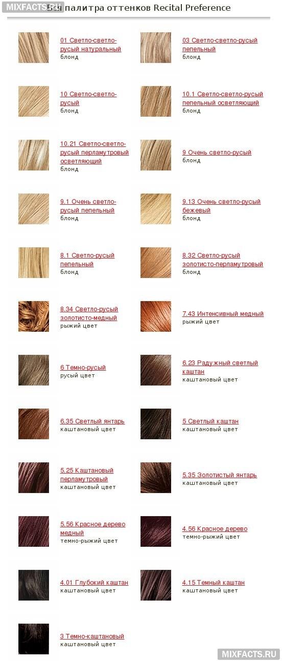 палитра цвета волос garnier