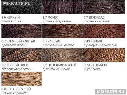 Лонда краска для волос: палитра 30